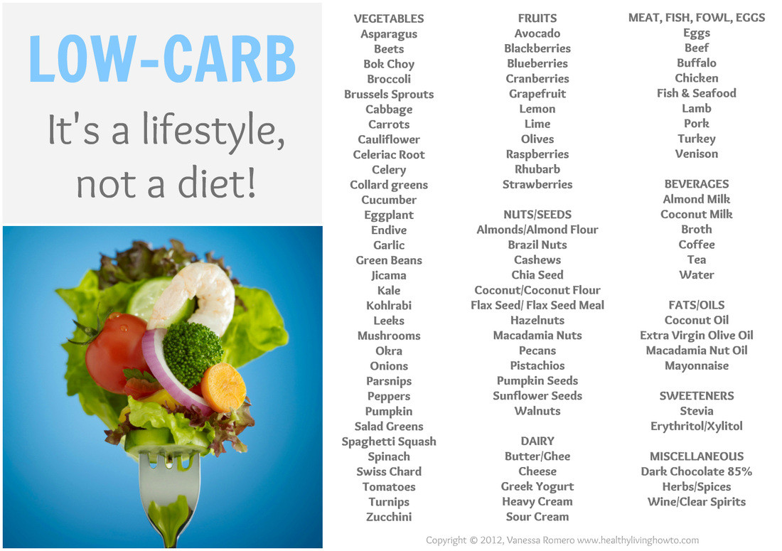 Low Carb Low Fat Diet  Low Carb Beats Low Fat for Weight Loss Study Says
