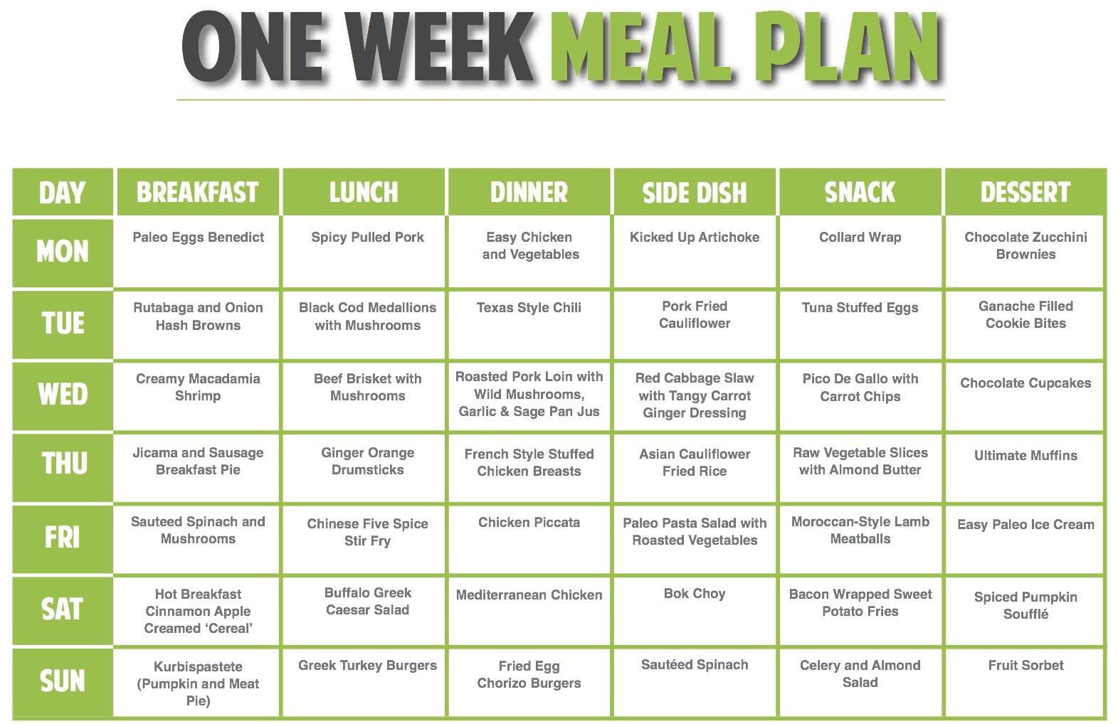 Low Carb Vegan Diet Plan  Low Fat Vegan Diet Plan For Weight Loss Diet Plan