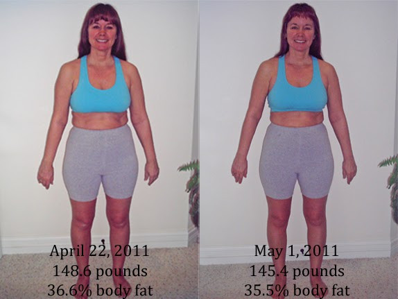 Low Fat Diet Before And After  My Low Carb Road to Better Health THE HCG DIET WEEK 1