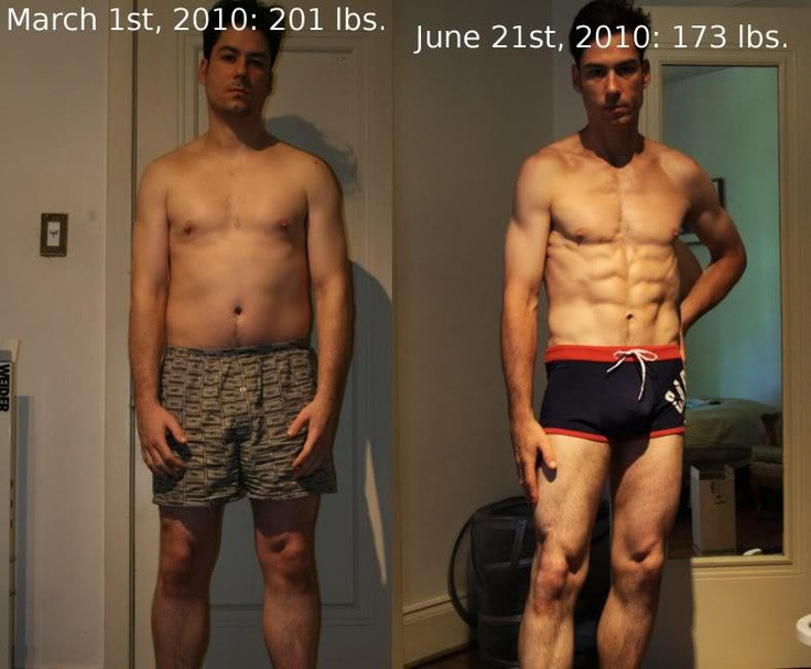 Low Fat Diet Before And After  85 best images about High carb low fat for the win on