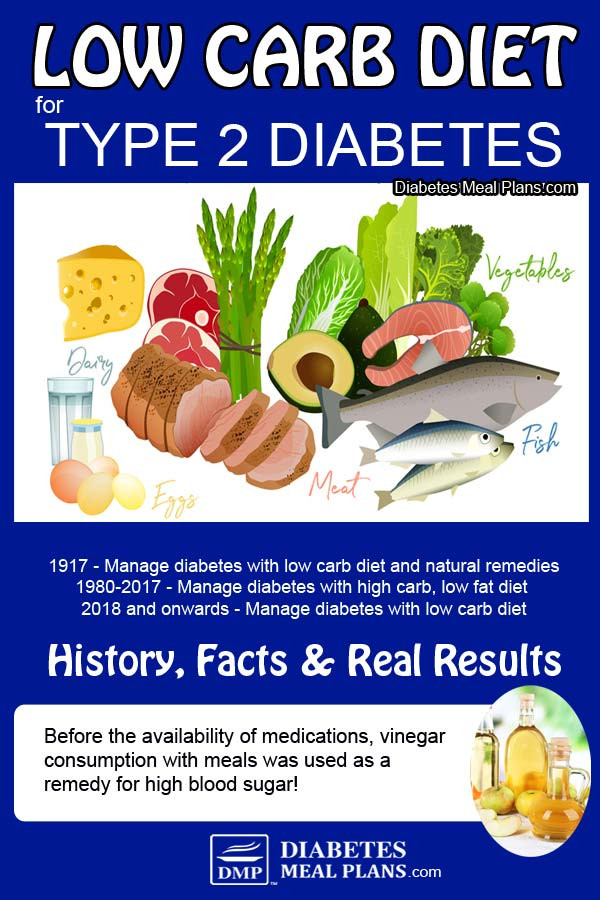 Low Fat Diet For Diabetics  Low Carb Diet with Diabetes History Facts & Real Results