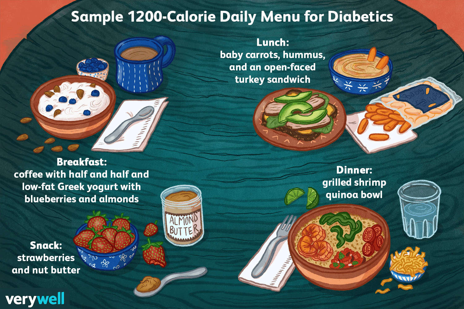 Low Fat Diet For Diabetics  Sample Low Fat 1200 Calorie Diabetes Diet Meal Plan