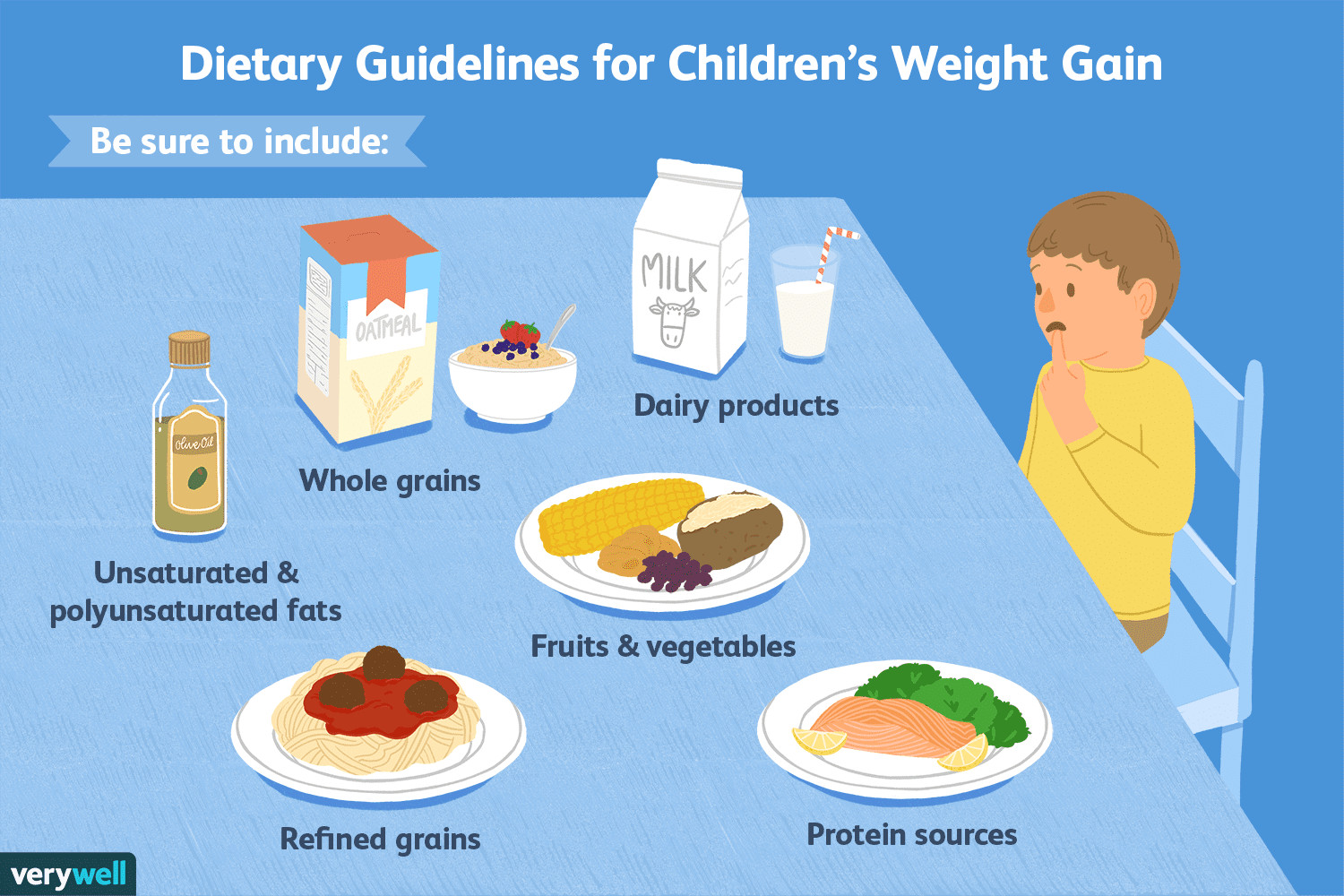 Low Fat Diet For Kids  Healthy High Calorie Foods for Underweight Children