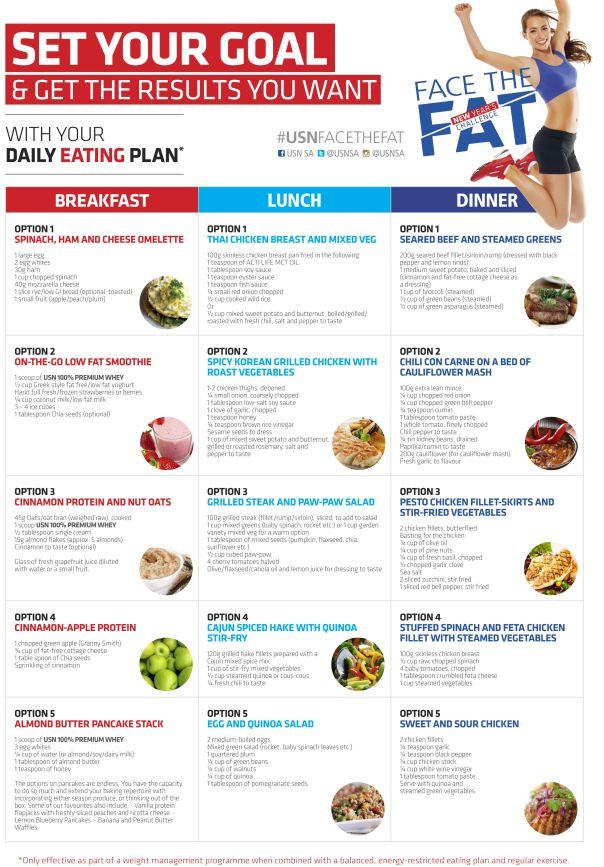 Low Fat Diet For Kids  Pin on Fitness