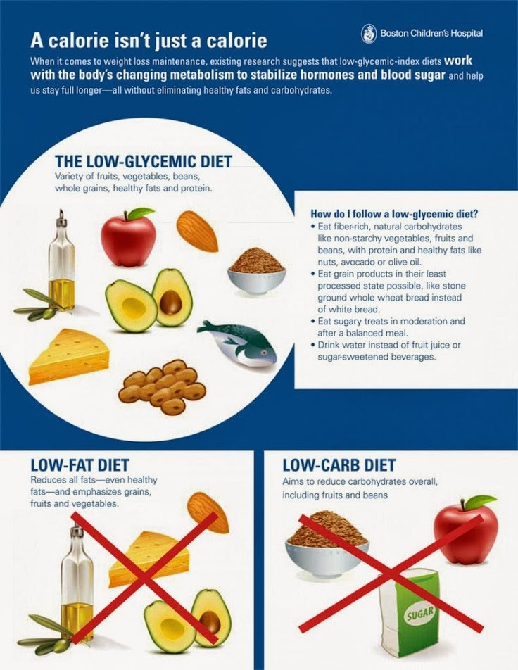 Low Fat Diet For Kids  weight loss for a healthy lifestyle ARE ALL CALORIES