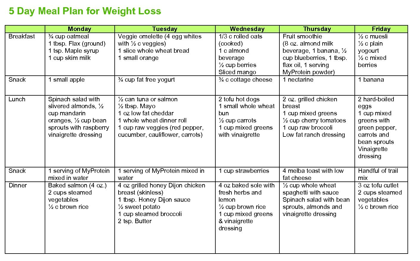 Low Fat Diet Losing Weight  Low Fat Diet Weight Loss In Hindi Diet Plan