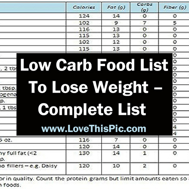 Low Fat Diet Losing Weight Food Lists  Here Is A plete Low Carb Food List To Help You Lose