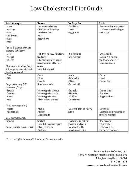 Low Fat Diet Plan Food Lists  Low Fat Diet Plan During Pregnancy Diet Plan