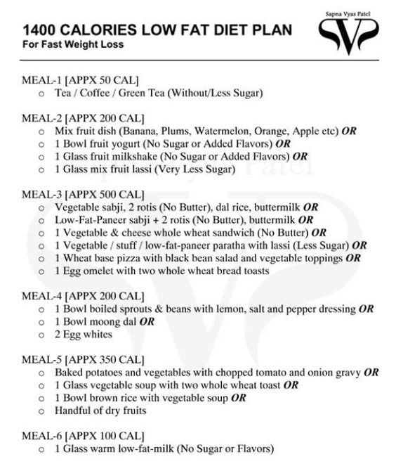 Low Fat Diet Plan Food Lists  Low fat t plan Low fat ts and Diet plans on Pinterest