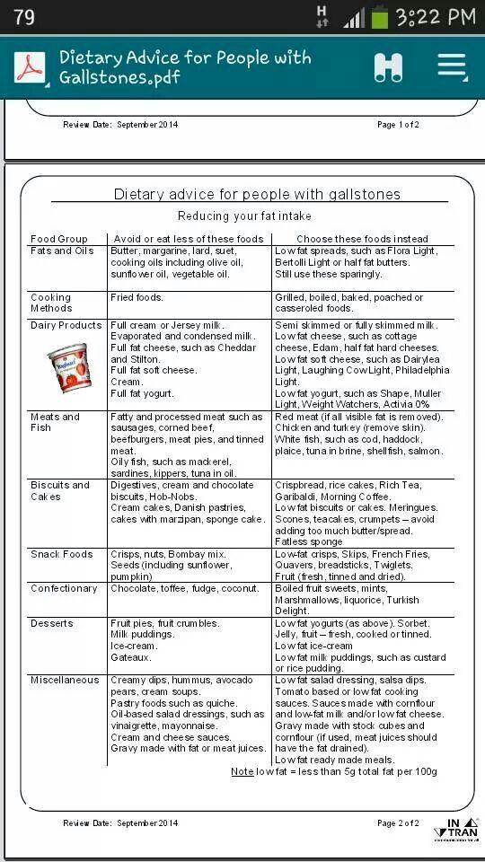 Low Fat Diet Plan For Gallbladder  Helpful food list for after gallbladder removal