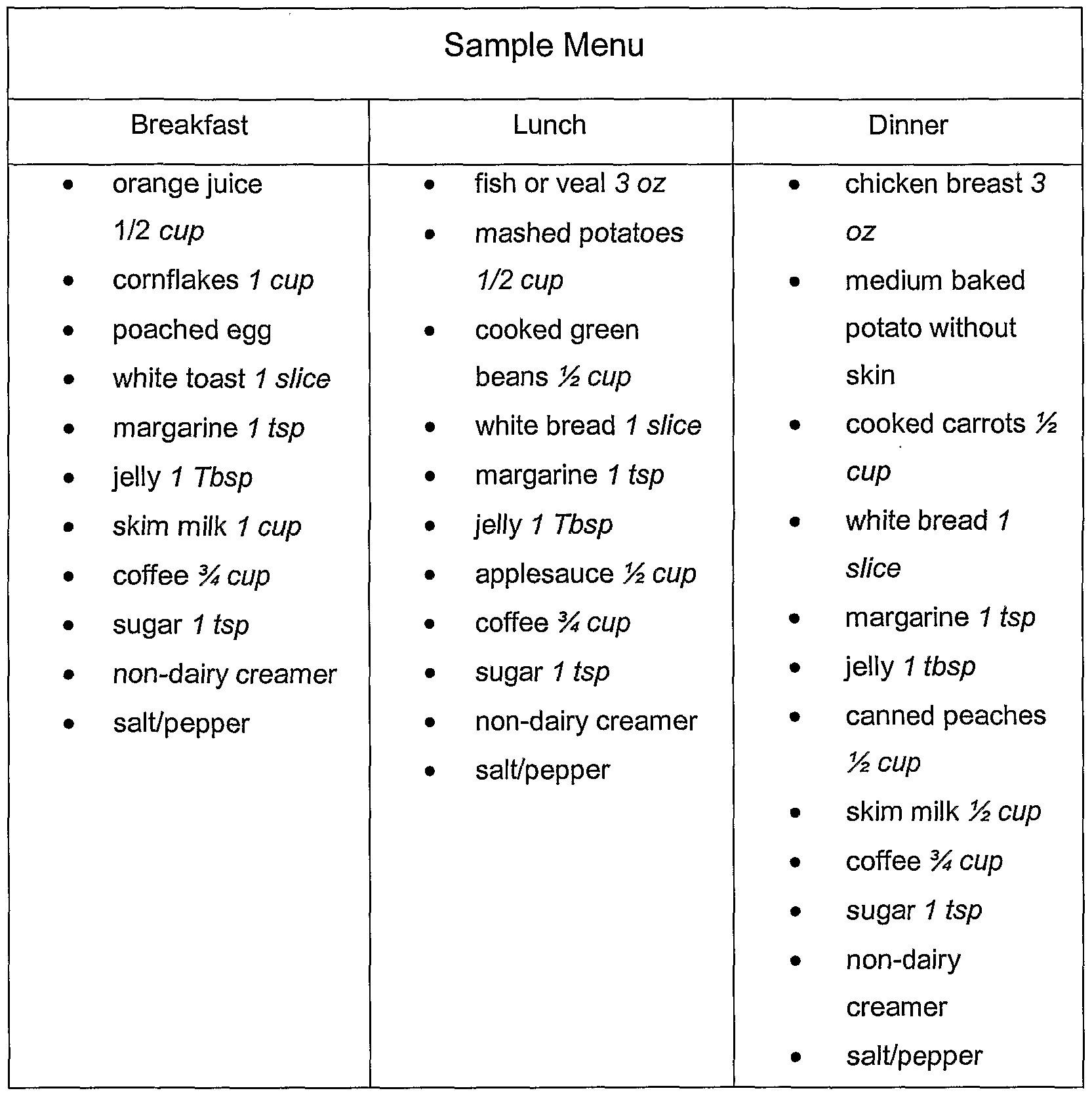 Low Fiber Low Fat Diet  Diet Menu Low Fiber Diet Menu
