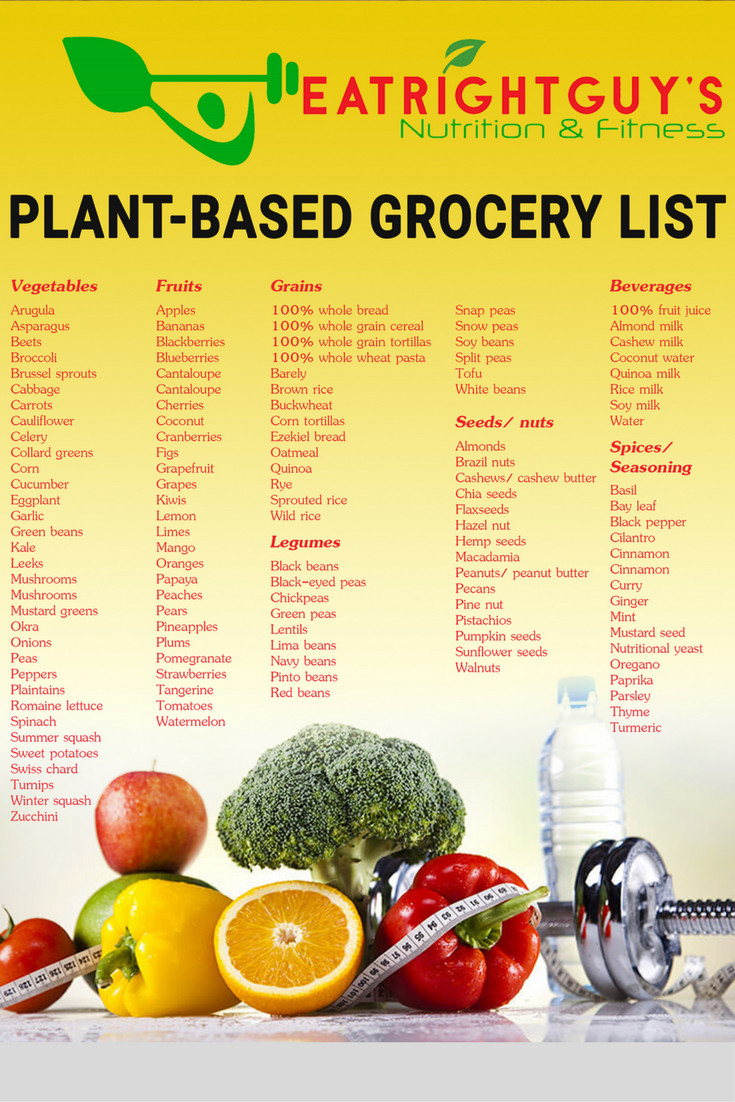 Plant Based Diet Shopping List  Whole Plant based Grocery Shopping EatRightGuy s