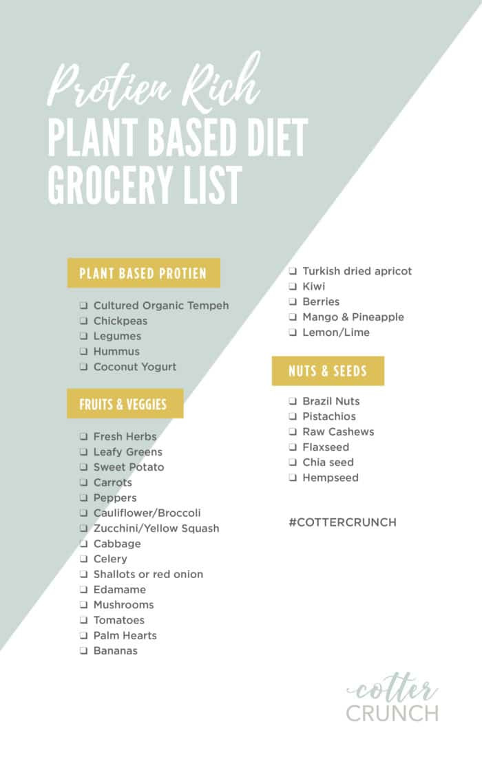Plant Based Diet Shopping List  Plant Based Foods Meal Plan and Grocery Shopping List