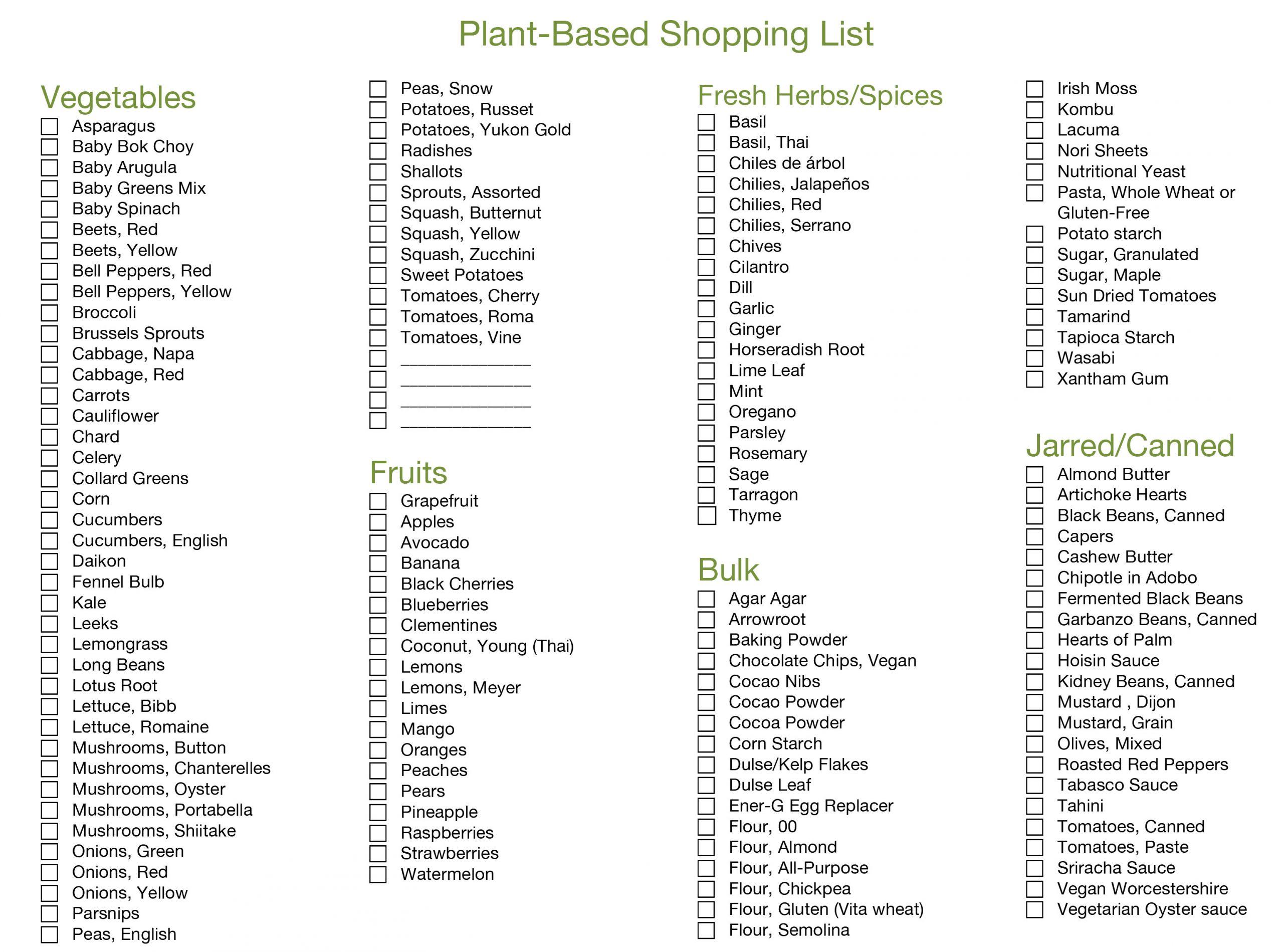 Plant Based Diet Shopping List  Plant Based Grocery Shopping – SPIRITPLATE