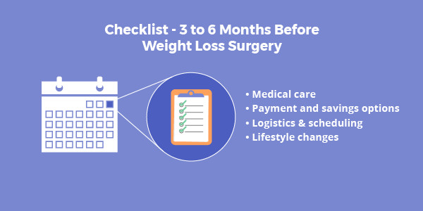Preparing For Weight Loss Surgery  Preparing for Weight Loss Surgery Essential Checklists
