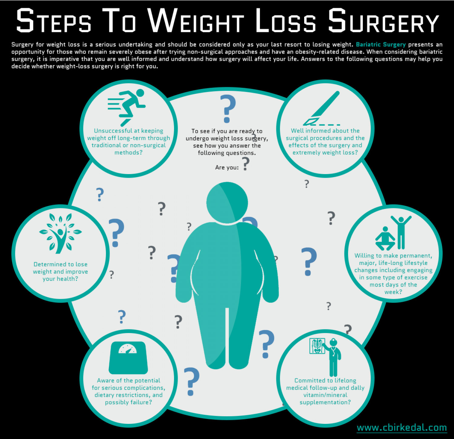 Preparing For Weight Loss Surgery  Preparing For A Weight Loss Surgery