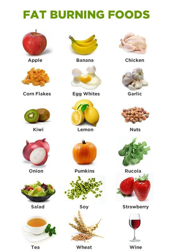 Quick Fat Burning Foods  178 best belly fat burning exercises images on Pinterest