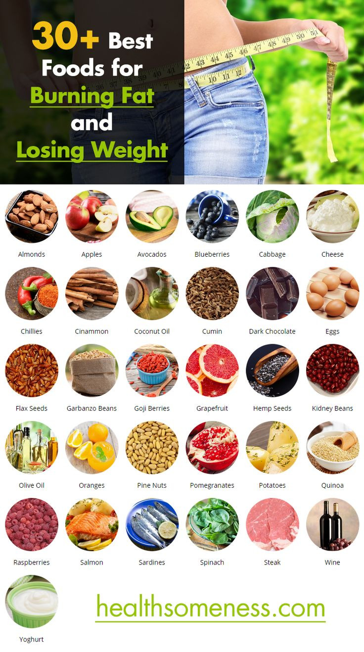 Quick Fat Burning Foods  Pin on muscle this