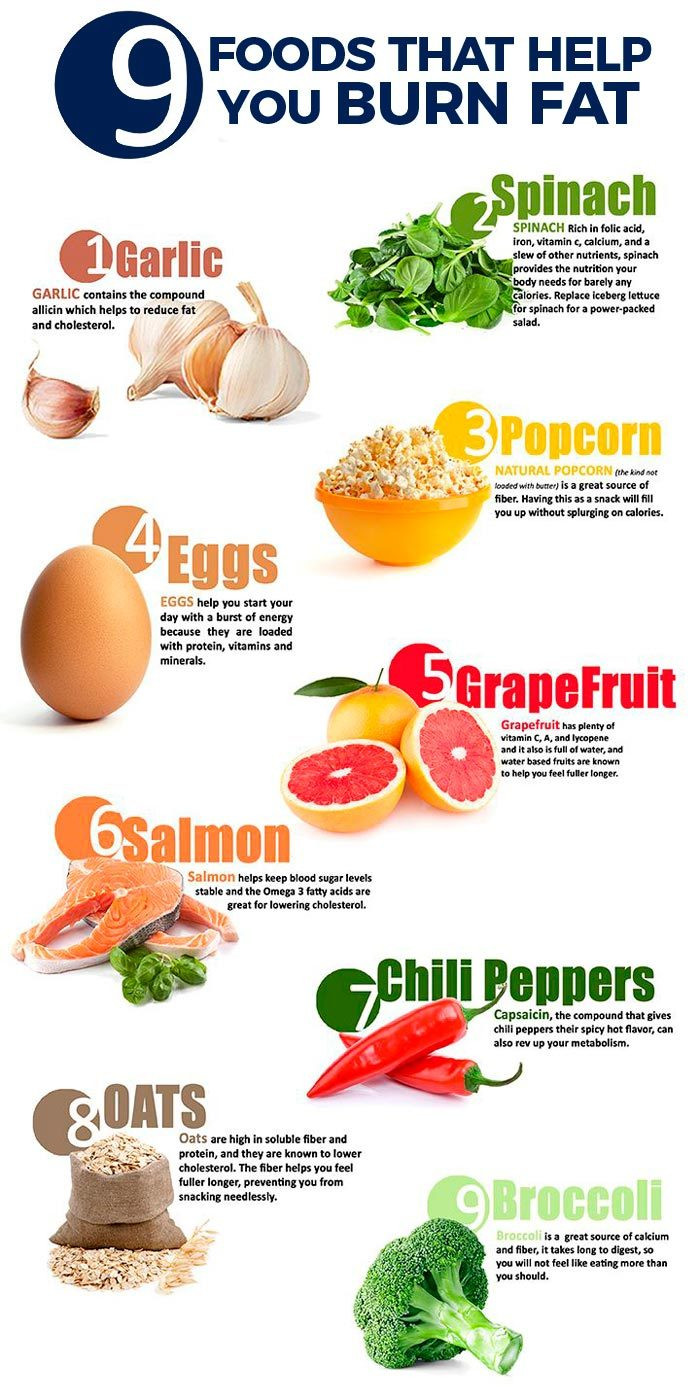 Quick Fat Burning Foods  11 The Best FAT BURNING Foods For 2018