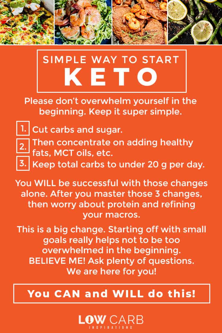 Starting Ketosis Diet  How to Start KETO the easy way
