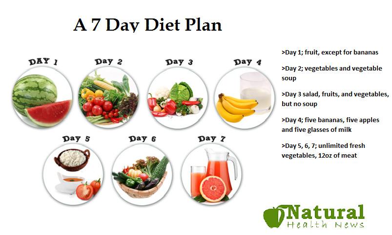 Strict Vegan Diet Plan  Strict Diet Plan For Belly Fat Lose Diet Plan
