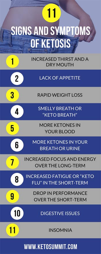 Symptoms Of Ketosis Diet  How to tell if you re in Ketosis Women Fitness Magazine