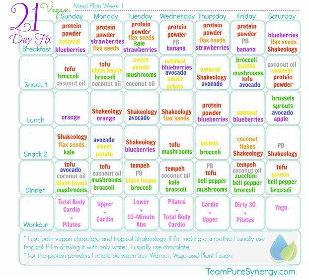 Vegan Diet Plan 21 Days  21 Day Fix vegan meal plan vegan