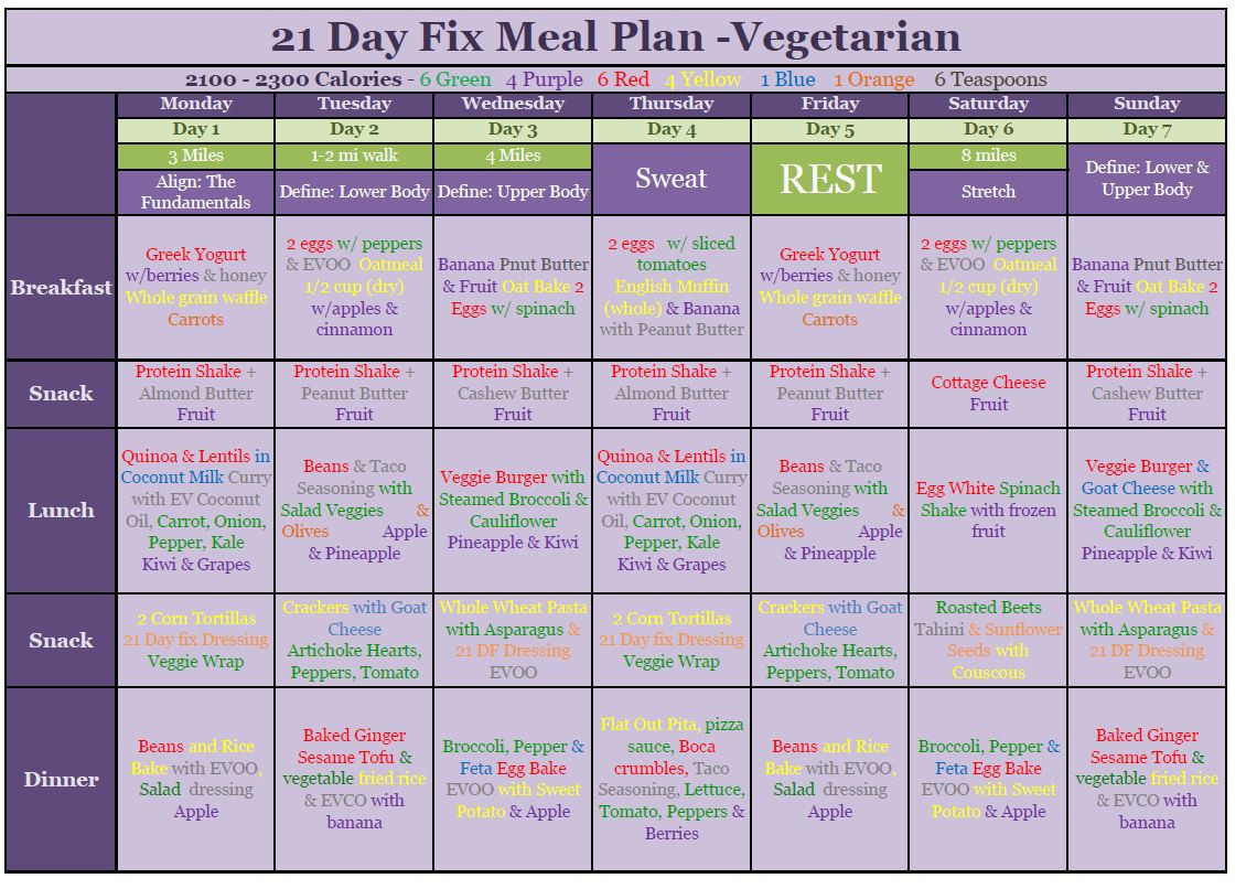 Vegan Diet Plan 21 Days  Carrots with Crinkles 21 Day Fix Ish Ve arian