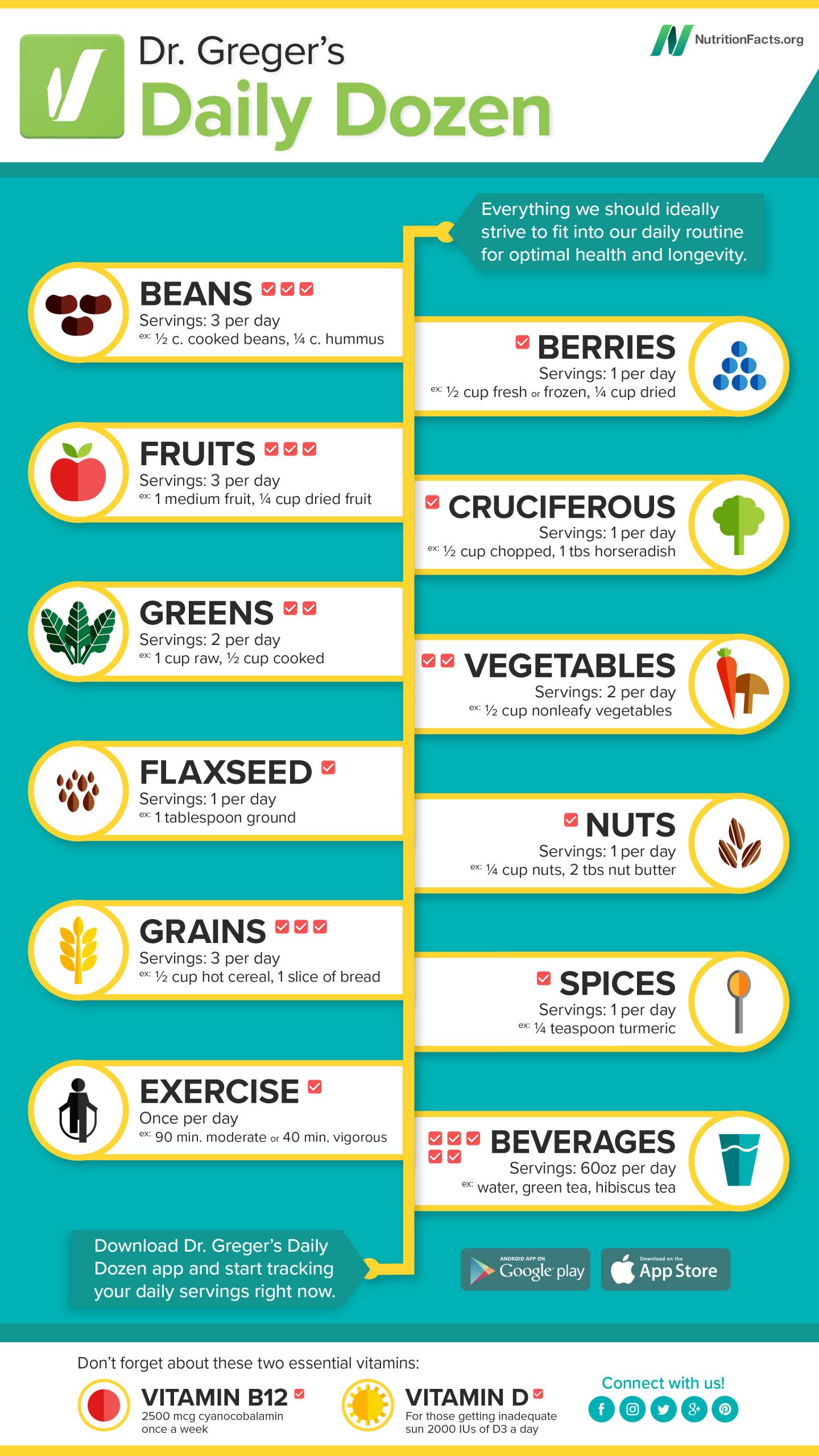 Vegan Diet Plan  Following A Healthy Vegan Diet Plan With A No Diet Diet