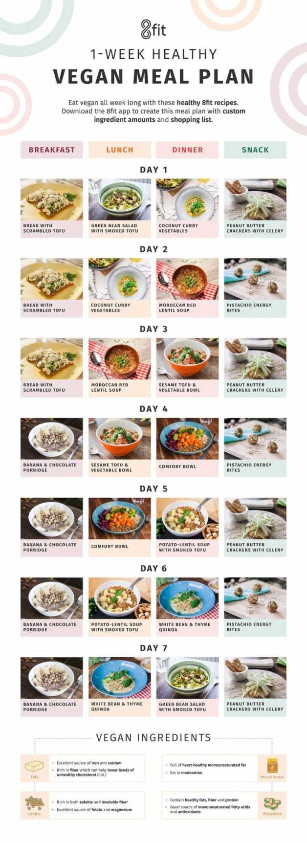 Vegan Diet Plan  Vegan Meal Plan and Grocery List for Weight Loss