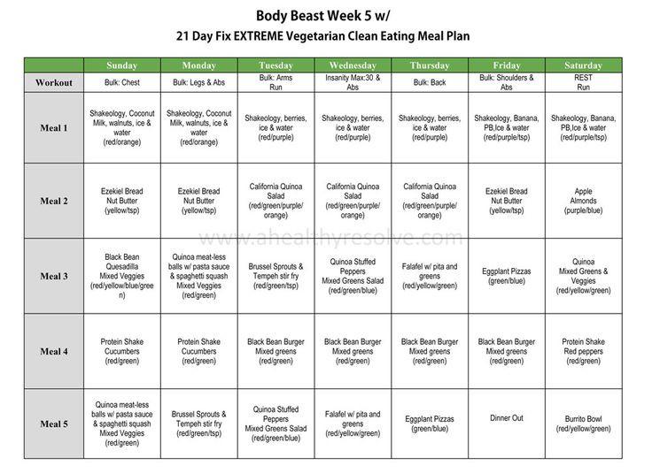 Vegan Diet Plan For Athletes  Body Beast Clean Ve arian Eating Meal Plan using 21 Day