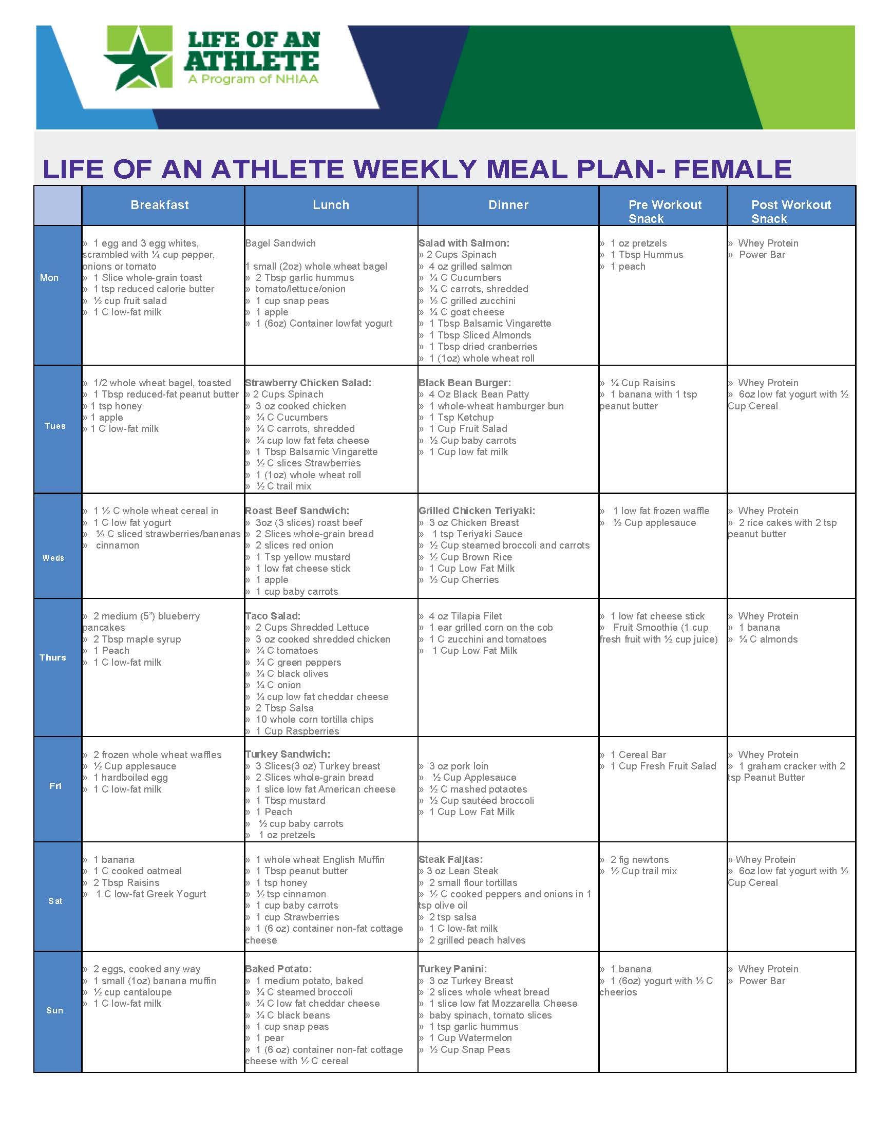 Vegan Diet Plan For Athletes  LOA weekly meal plan for female athlete week 5