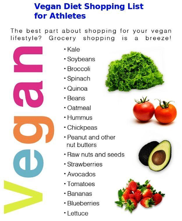 Vegan Diet Plan For Athletes  52 best Vegan Foods Health Benefits Great Recipes and