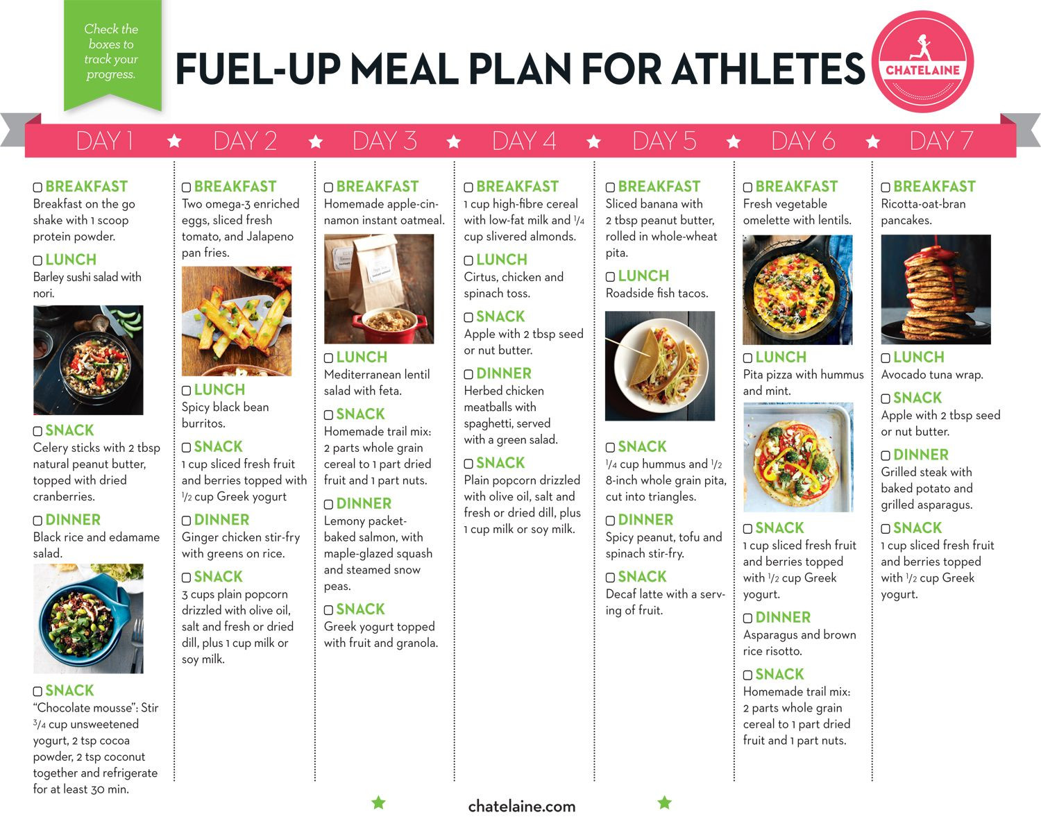 Vegan Diet Plan For Athletes  The ultimate seven day meal plan for endurance athletes