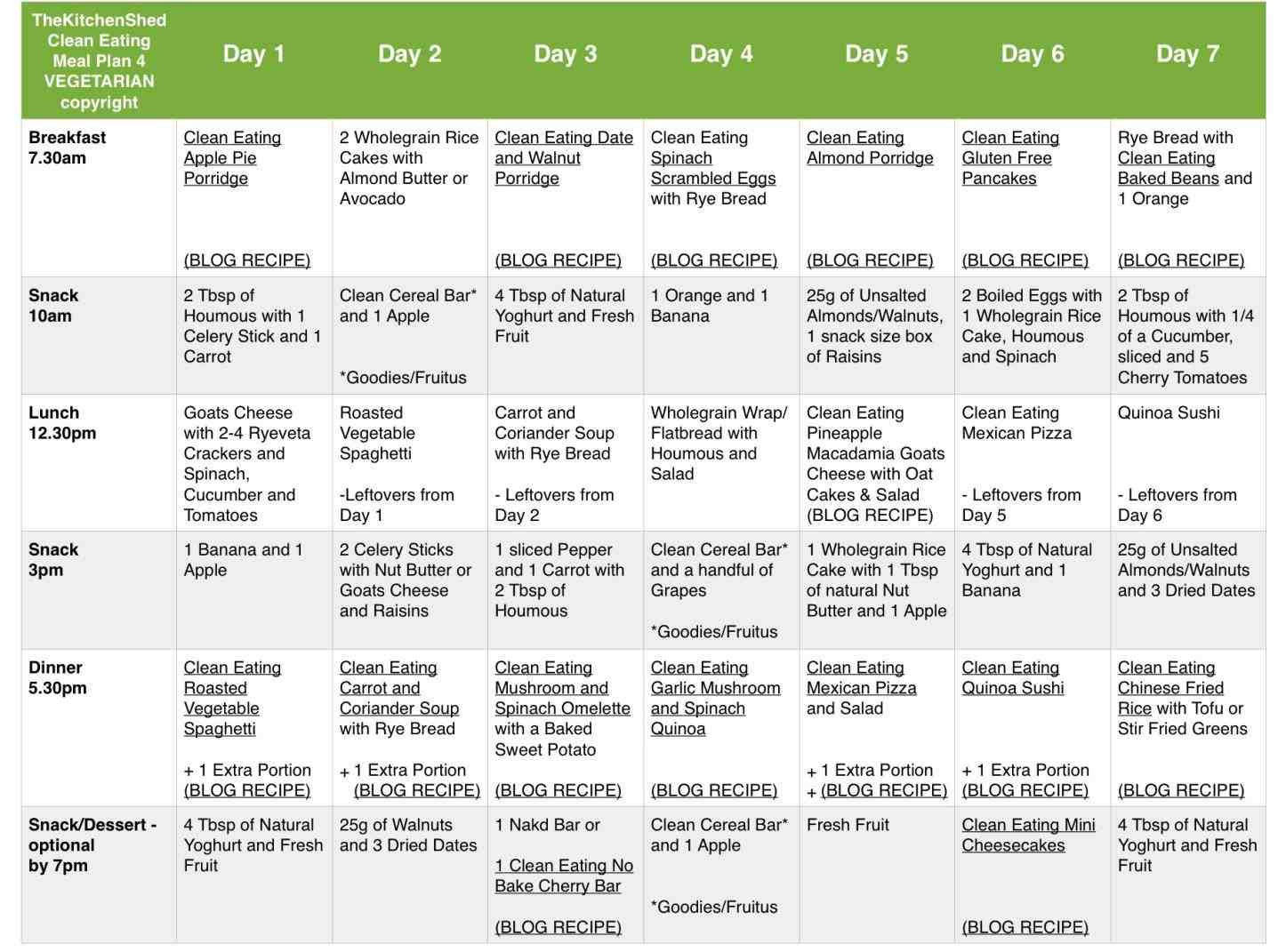 Vegan Diet Plan For Weight Loss  Diet Plan For Belly Fat Loss For Ve arian Diet Plan