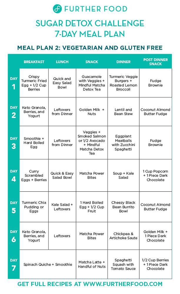 Vegan Diet Plan  Sugar Detox 2019 Ve arian Meal Plan Further Food