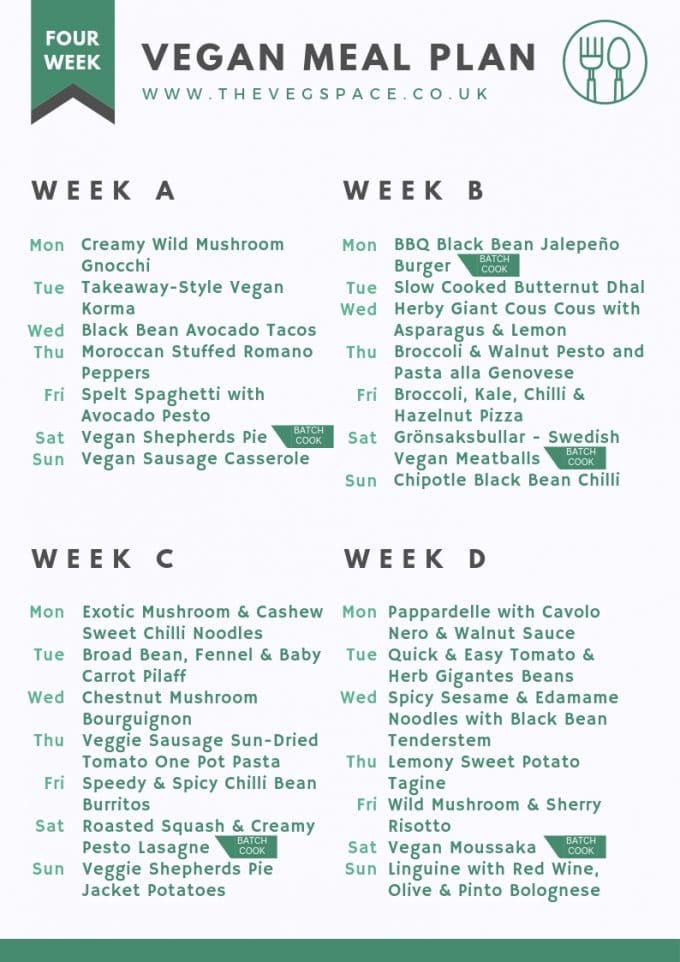 Vegan Diet Plan  Four Week Vegan Meal Plan and Shopping List The Veg Space