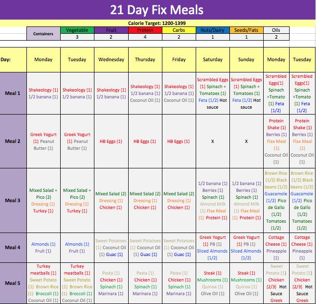 Vegan Diet Plan Weightloss 21 Days  How to Make the 21 Day Fix Vegan Friendly 21 day fix