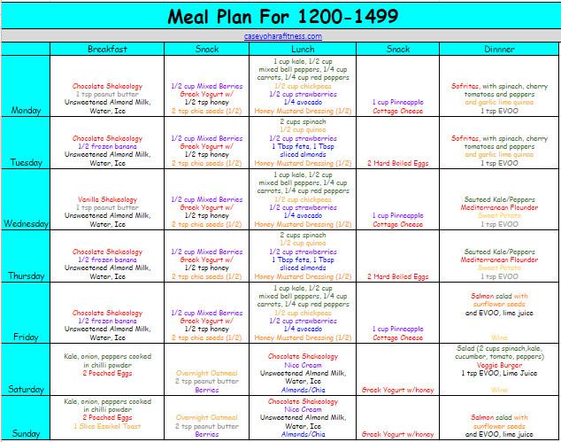 Vegan Diet Plan Weightloss 21 Days  Weekly Meal Plan and Prep