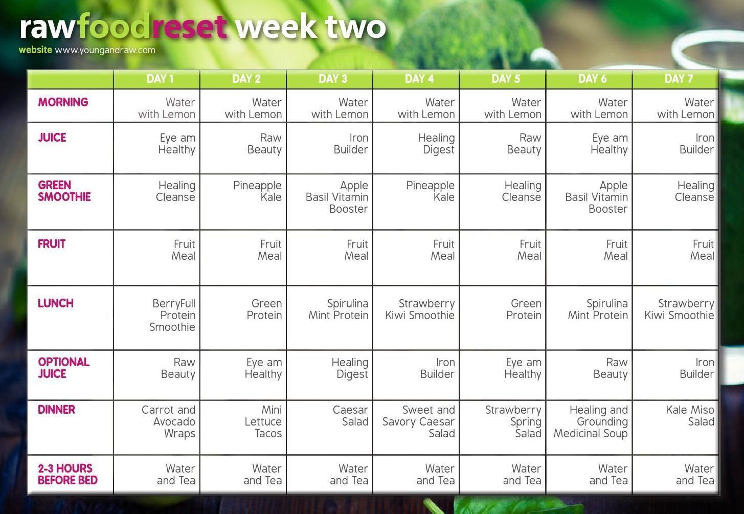 Vegan Diet Plan Weightloss 21 Days  21 Day Vegan Cleanse Weight Loss WeightLossLook