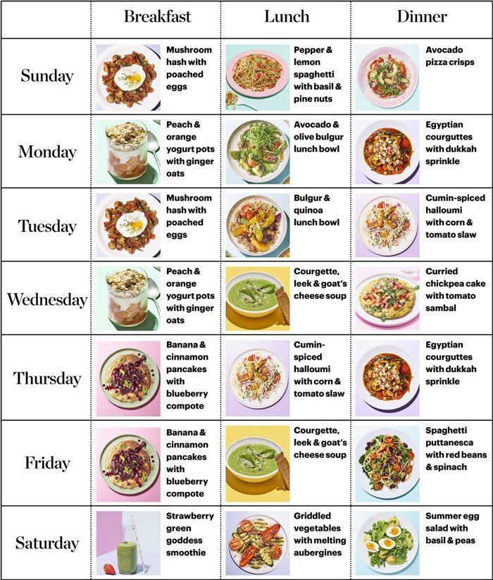 Vegan Plan Menu  The ve arian menu for the Summer Healthy Diet Plan 2018