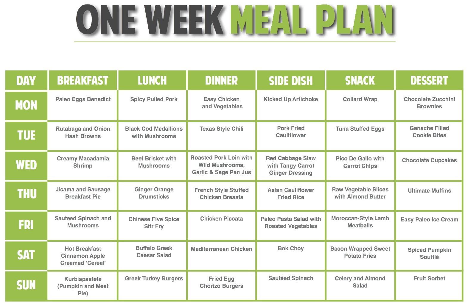 Vegan Plan Menu  Developing A Good Vegan Meal Plan Vegan Meal Plan
