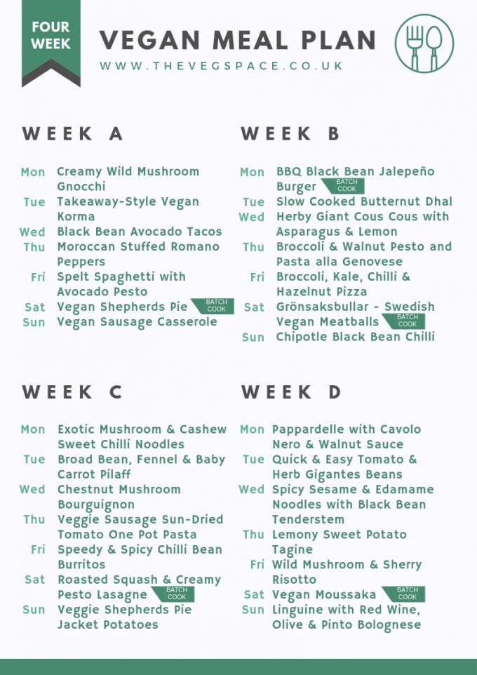 Vegan Plan Menu  Four Week Vegan Meal Plan and Shopping List The Veg Space