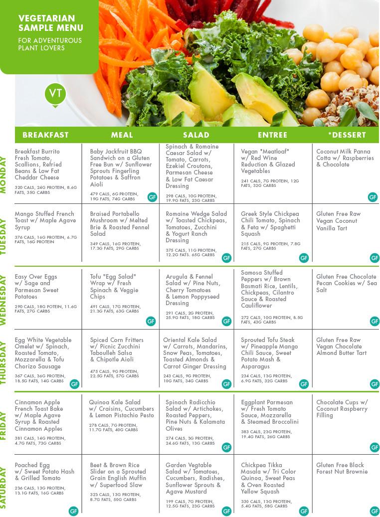 Vegan Plan Menu  Vegan Keto Diet Plan