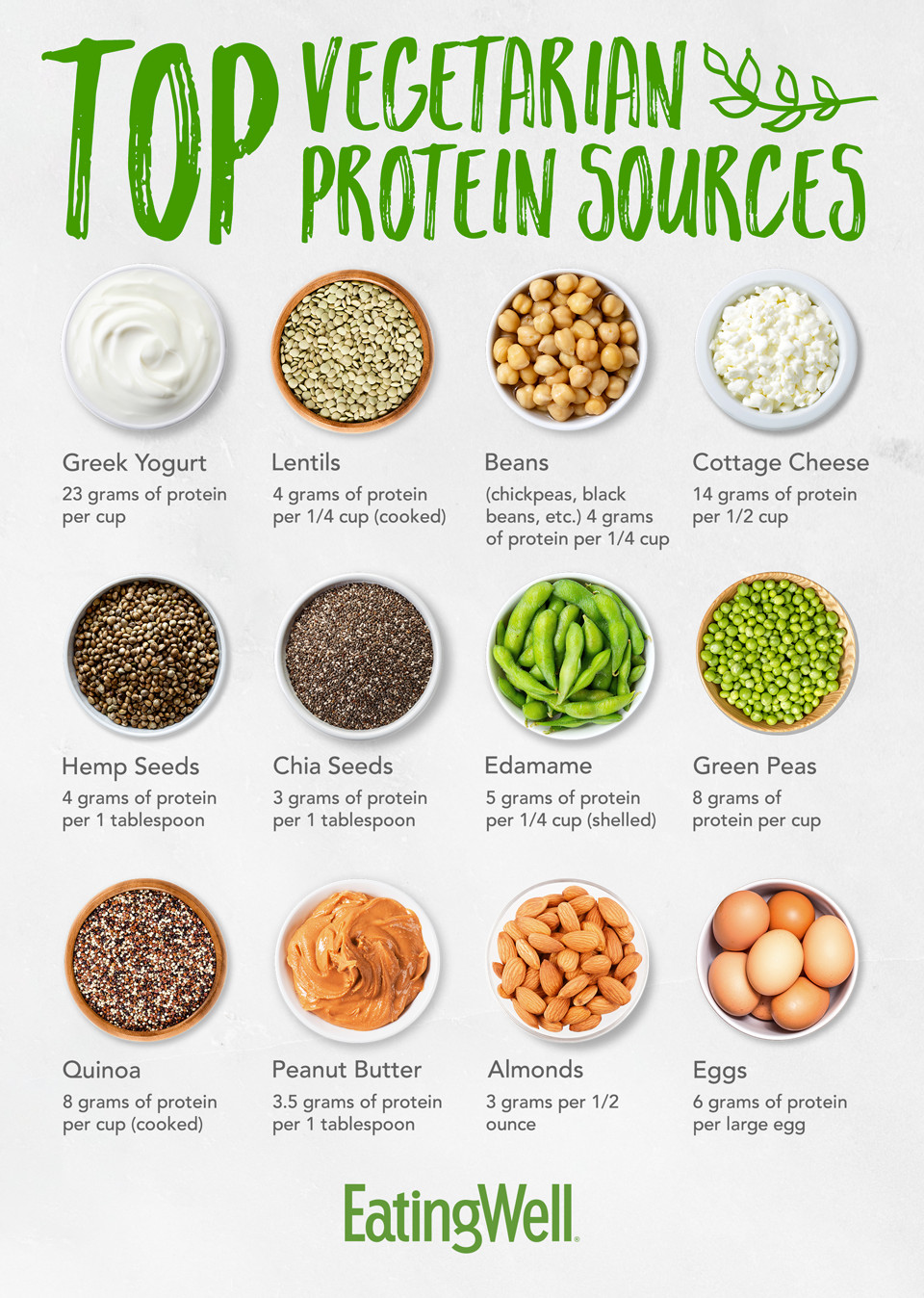 Vegan Protein List  Top Ve arian Protein Sources EatingWell