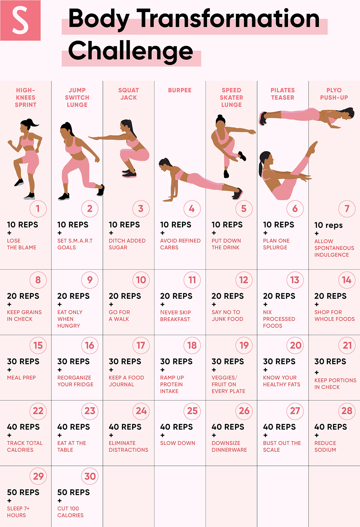 Weight Loss Exercises At Home For Women  The 30 Day Weight Loss Challenge That Makes It Easier to