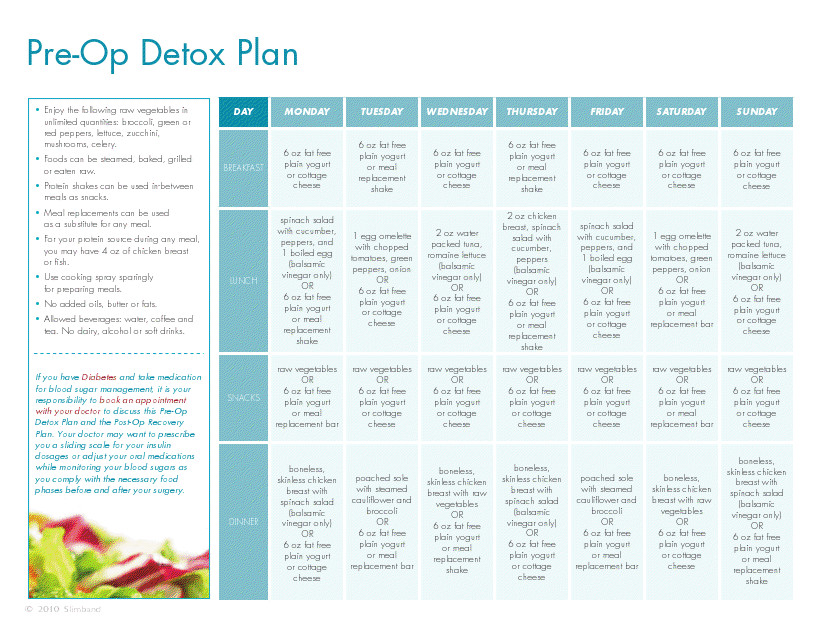 Weight Loss Surgery Meal Plan  Mark s Big Weight Loss Pre Op Diet lost close to 12