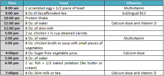 Weight Loss Surgery Meal Plan  Solid Food and Vitamins Meal plan example weight loss