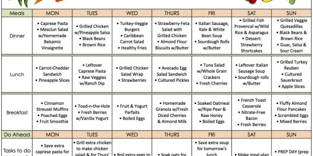 Weight Loss Surgery Meal Plan  1200 Calorie Diet For Weight Loss Surgery Diet Plan