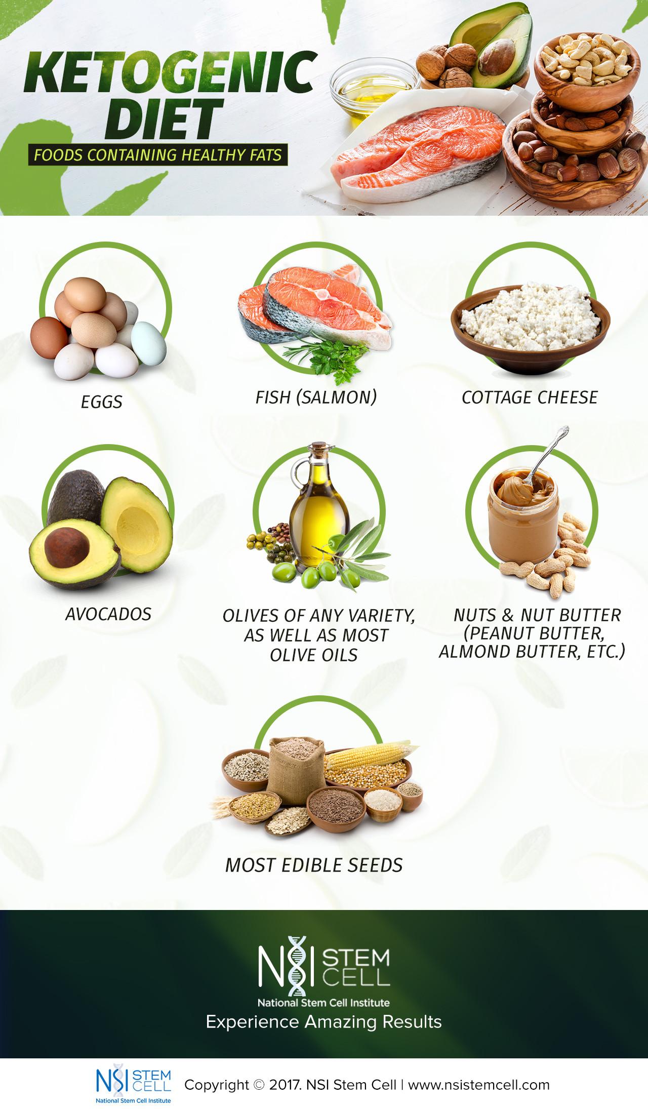 What Is Ketosis Diet  Ketogenic Method in the Diabetes Diet